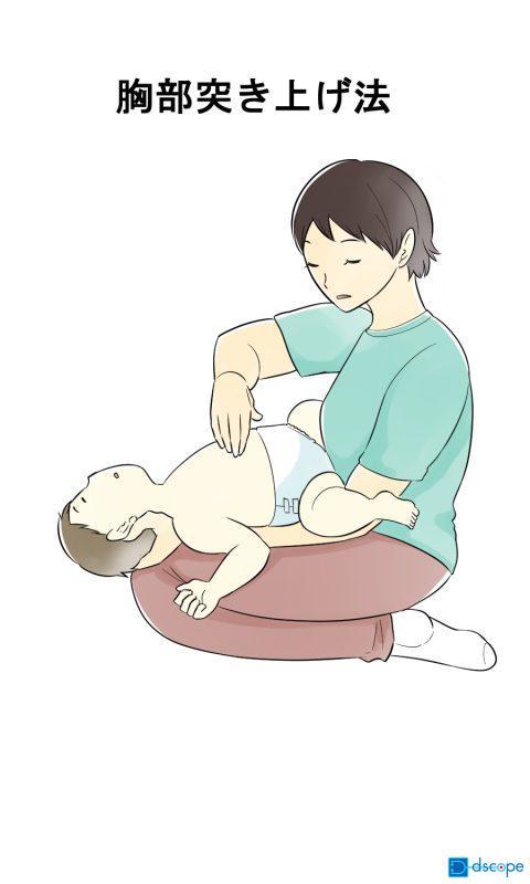 胸部突き上げ法